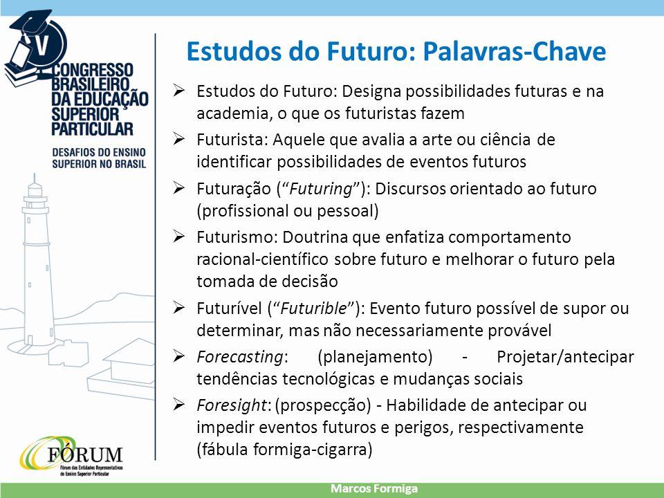  Estudos do Futuro: Designa possibilidades futuras e na academia, o que os futuristas fazem  Futurista: Aquele que avalia a arte ou ciência de identificar possibilidades de eventos futuros  Futuração ( Futuring ): Discursos orientado ao futuro (profissional ou pessoal)  Futurismo: Doutrina que enfatiza comportamento racional-científico sobre futuro e melhorar o futuro pela tomada de decisão  Futurível ( Futurible ): Evento futuro possível de supor ou determinar, mas não necessariamente provável  Forecasting: (planejamento) - Projetar/antecipar tendências tecnológicas e mudanças sociais  Foresight: (prospecção) - Habilidade de antecipar ou impedir eventos futuros e perigos, respectivamente (fábula formiga-cigarra) Estudos do Futuro: Palavras-Chave Marcos Formiga