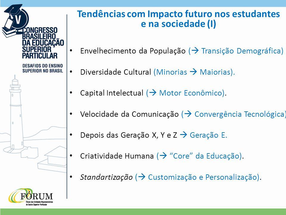 Tendências com Impacto futuro nos estudantes e na sociedade (I) Envelhecimento da População (  Transição Demográfica) Diversidade Cultural (Minorias  Maiorias).