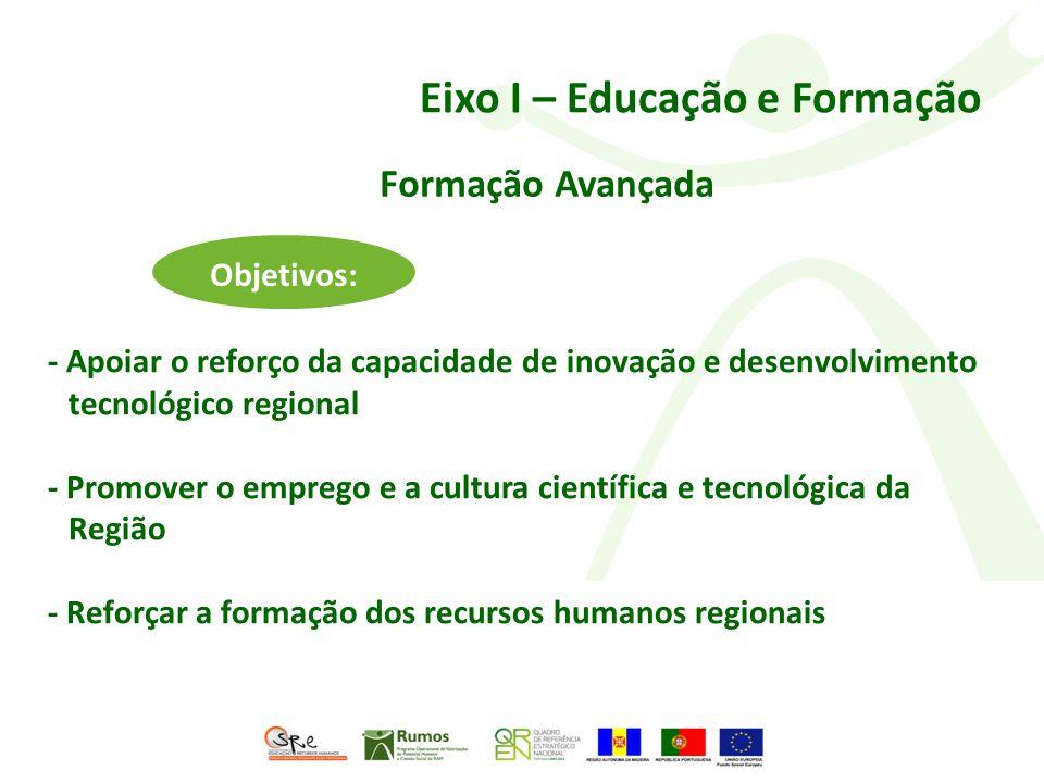 Objetivos: Eixo I – Educação e Formação Formação Avançada - Apoiar o reforço da capacidade de inovação e desenvolvimento tecnológico regional - Promover o emprego e a cultura científica e tecnológica da Região - Reforçar a formação dos recursos humanos regionais