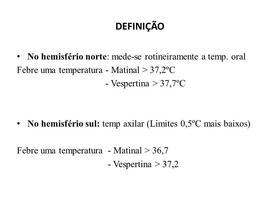 No hemisfério norte: mede-se rotineiramente a temp.