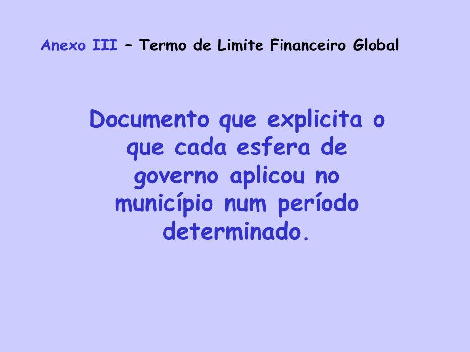 Anexo III – Termo de Limite Financeiro Global Documento que explicita o que cada esfera de governo aplicou no município num período determinado.
