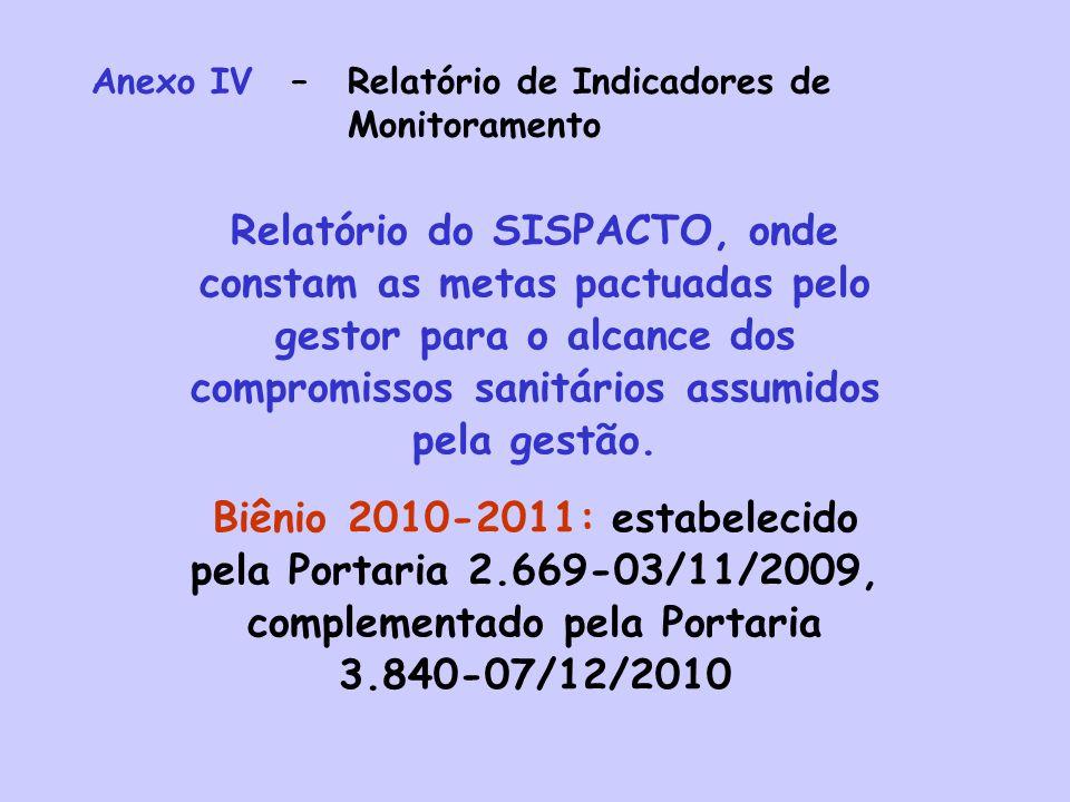 Anexo IV – Relatório de Indicadores de Monitoramento Relatório do SISPACTO, onde constam as metas pactuadas pelo gestor para o alcance dos compromissos sanitários assumidos pela gestão.