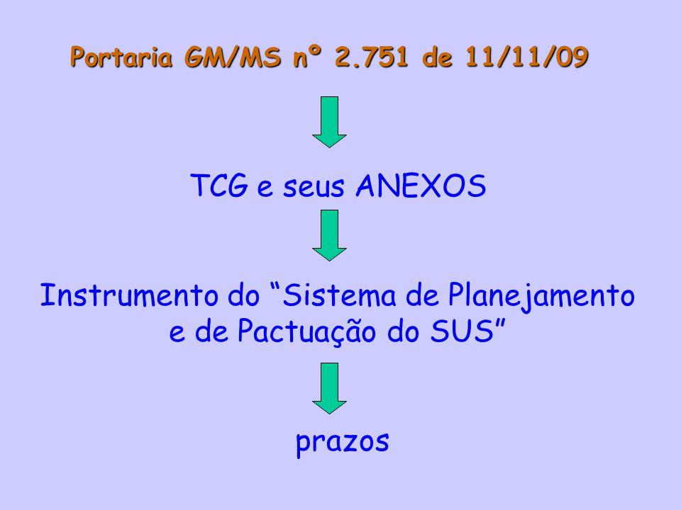 Portaria GM/MS nº 2.751 de 11/11/09 TCG e seus ANEXOS Instrumento do Sistema de Planejamento e de Pactuação do SUS prazos