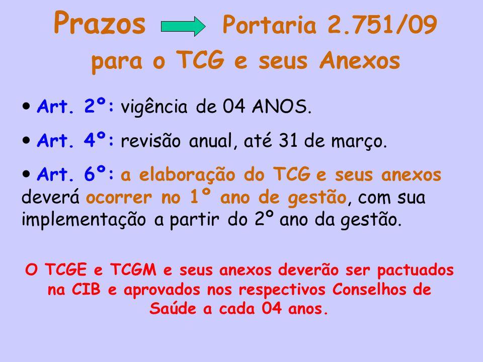 Prazos Portaria 2.751/09 para o TCG e seus Anexos Art. 2º: vigência de 04 ANOS. Art. 4º: revisão anual, até 31 de março. Art. 6º: a elaboração do TCG