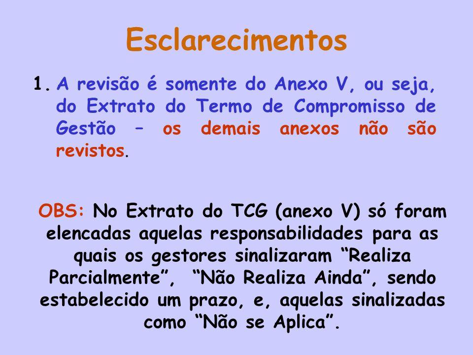 Esclarecimentos 1.A revisão é somente do Anexo V, ou seja, do Extrato do Termo de Compromisso de Gestão – os demais anexos não são revistos.