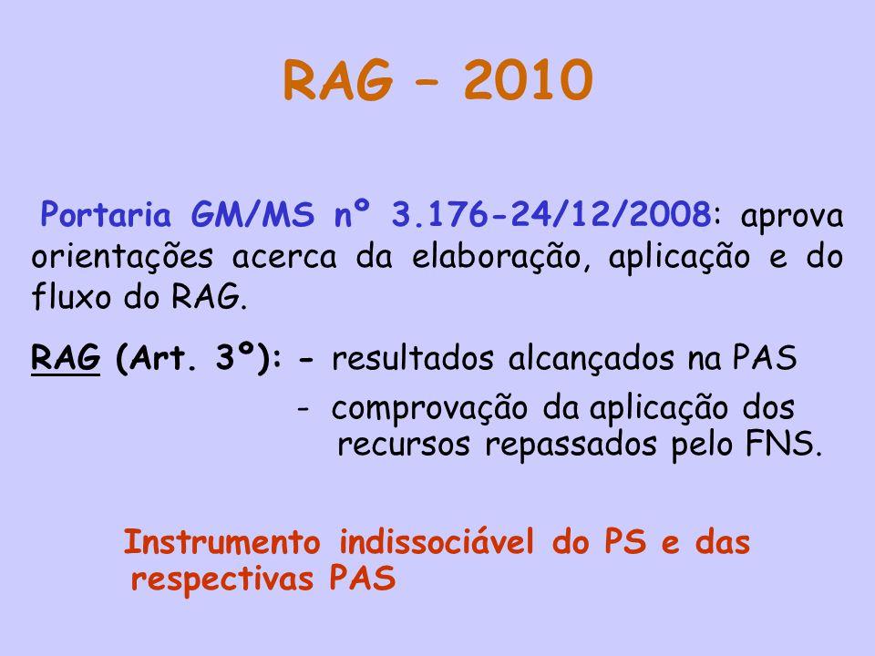 RAG – 2010 Portaria GM/MS nº 3.176-24/12/2008: aprova orientações acerca da elaboração, aplicação e do fluxo do RAG. RAG (Art. 3º):- resultados alcanç