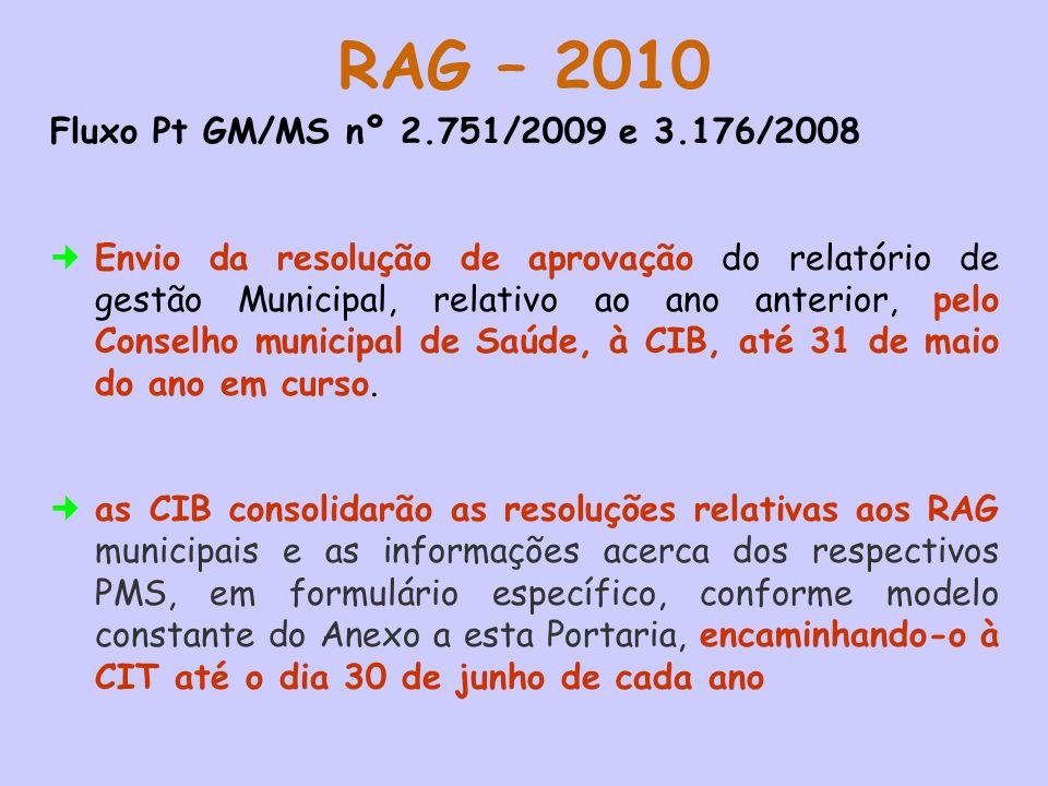 RAG – 2010 Fluxo Pt GM/MS nº 2.751/2009 e 3.176/2008 Envio da resolução de aprovação do relatório de gestão Municipal, relativo ao ano anterior, pelo Conselho municipal de Saúde, à CIB, até 31 de maio do ano em curso.