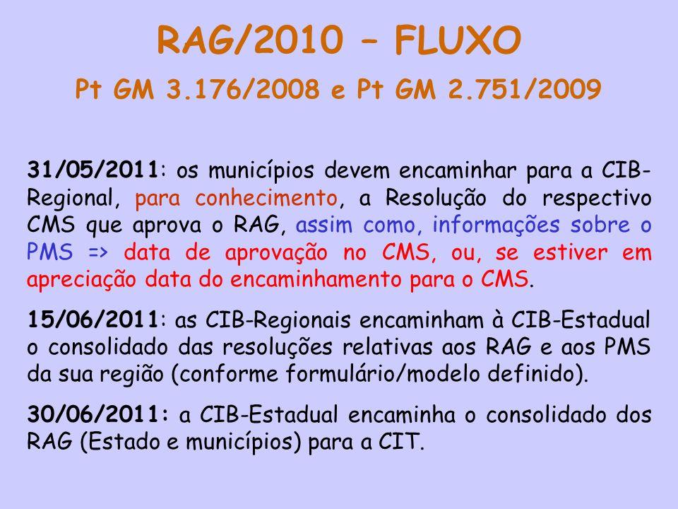 RAG/2010 – FLUXO Pt GM 3.176/2008 e Pt GM 2.751/2009 31/05/2011: os municípios devem encaminhar para a CIB- Regional, para conhecimento, a Resolução do respectivo CMS que aprova o RAG, assim como, informações sobre o PMS => data de aprovação no CMS, ou, se estiver em apreciação data do encaminhamento para o CMS.