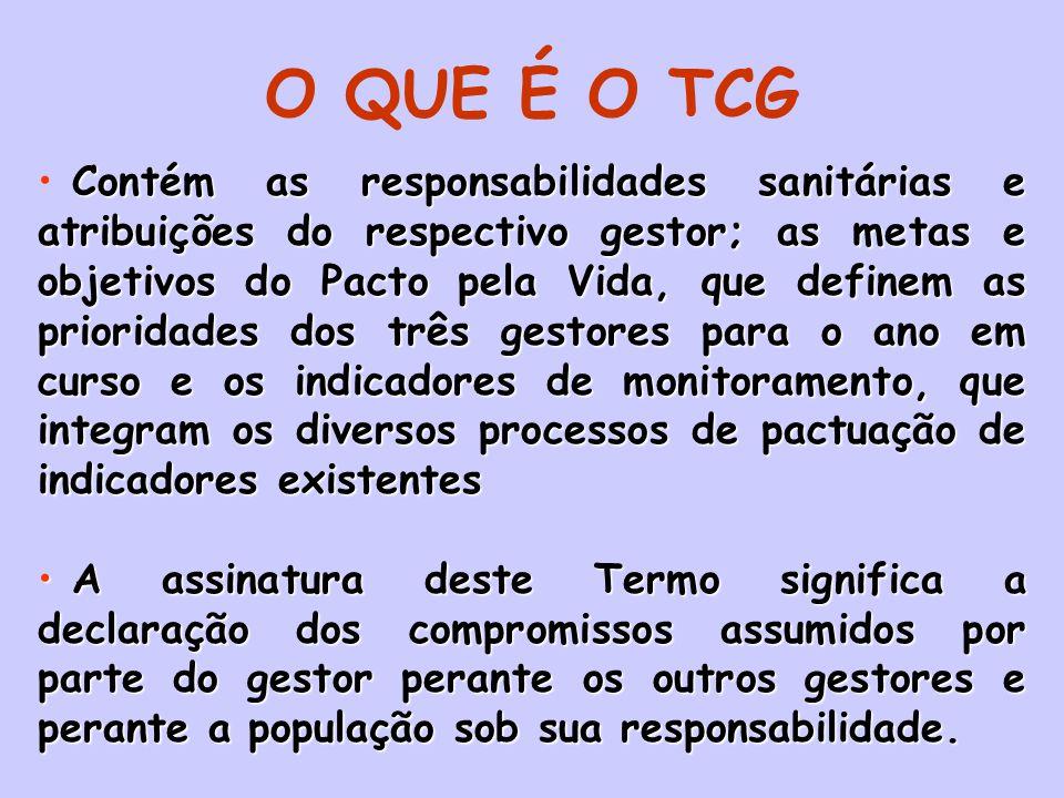 O QUE É O TCG Contém as responsabilidades sanitárias e atribuições do respectivo gestor; as metas e objetivos do Pacto pela Vida, que definem as prior
