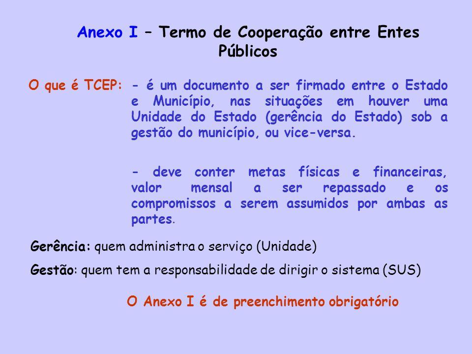 Anexo I – Termo de Cooperação entre Entes Públicos O que é TCEP:- é um documento a ser firmado entre o Estado e Município, nas situações em houver uma Unidade do Estado (gerência do Estado) sob a gestão do município, ou vice-versa.
