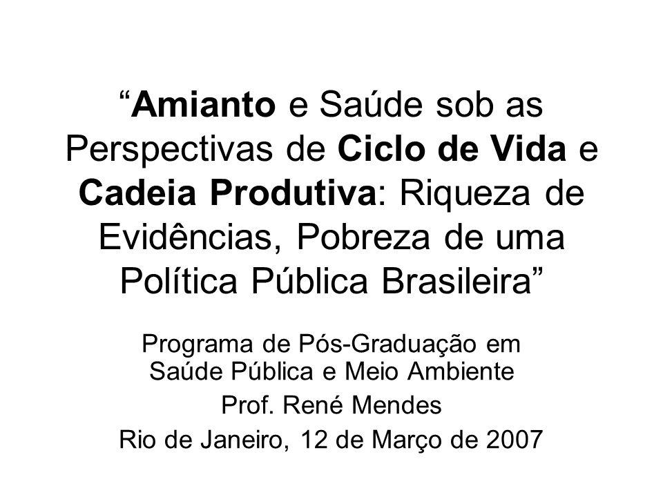 Estrutura Introdução: Amianto, Amianto e Doença, Enfoques de Prevenção Limitações dos Enfoques Permissivos Brasil: Expressões de Políticas Públicas Perspectivas e Enfoques do Debate Perspectiva de Ciclo de Vida e de Cadeia Produtiva Necessidade de Mudança Comentários Finais