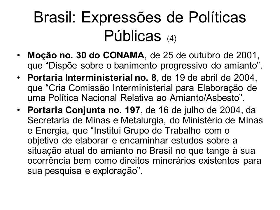 Brasil: Expressões de Políticas Públicas (5) Resolução CONAMA no.