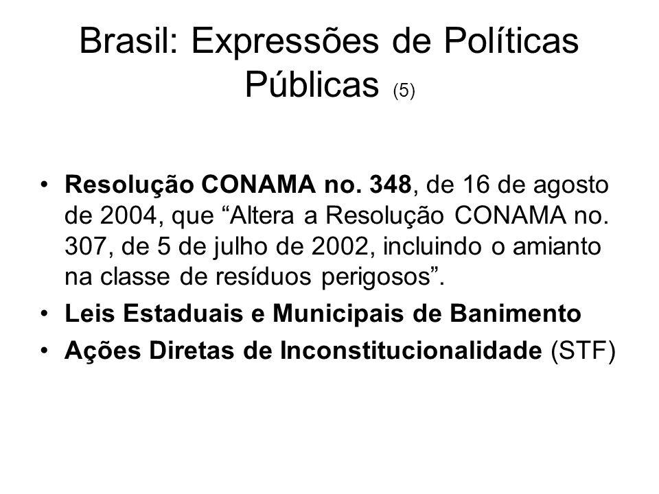 Brasil: Expressões de Políticas Públicas (6) Portaria GM/MS no.