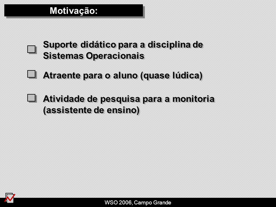 WSO 2006, Campo Grande Suporte didático para a disciplina de Sistemas Operacionais Atraente para o aluno (quase lúdica) Atividade de pesquisa para a monitoria (assistente de ensino) Motivação: