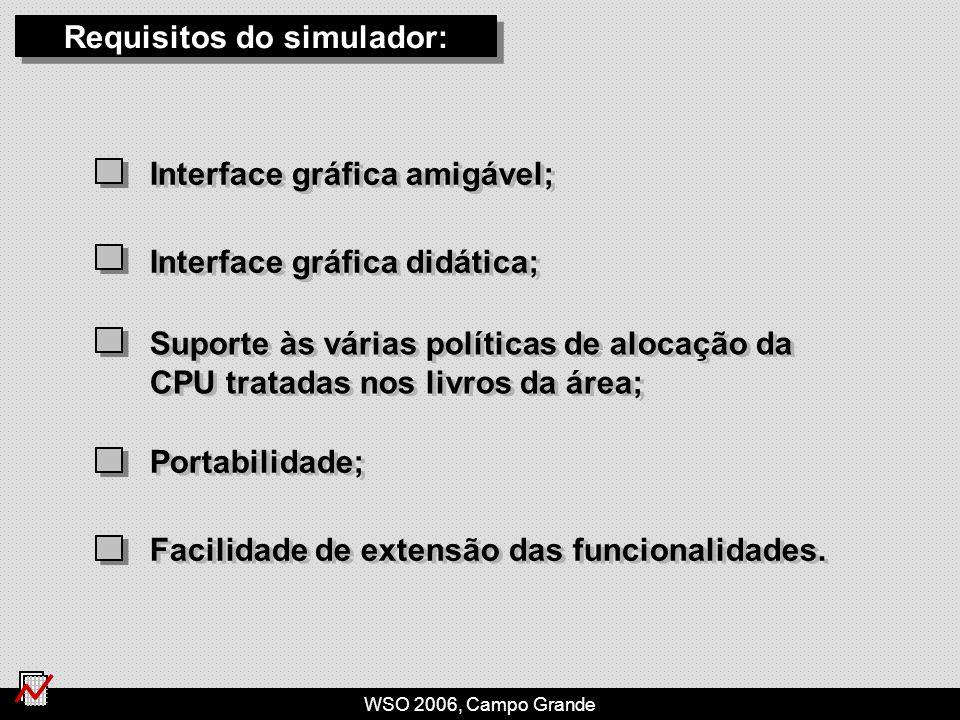 WSO 2006, Campo Grande Interface gráfica amigável; Interface gráfica didática; Suporte às várias políticas de alocação da CPU tratadas nos livros da área; Portabilidade; Facilidade de extensão das funcionalidades.