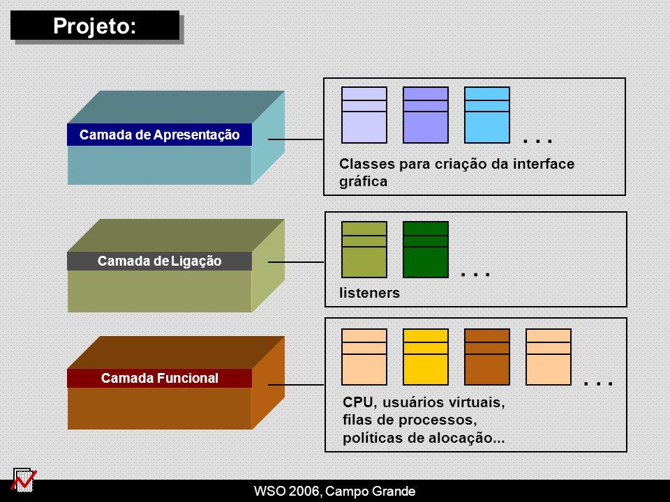 WSO 2006, Campo Grande Camada Funcional Projeto:...