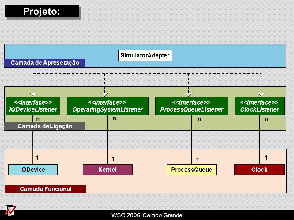 WSO 2006, Campo Grande IODevice Projeto: Kernel SimulatorAdapter ProcessQueue Clock 1 n 1 1 n nn 1 Camada Funcional Camada de Ligação > OperatingSystemListener > IODeviceListener > ProcessQueueListener > ClockListener Camada de Aprese tação