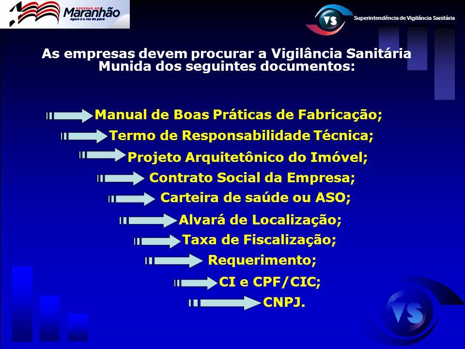 Manual de Boas Práticas de Fabricação; Termo de Responsabilidade Técnica; Projeto Arquitetônico do Imóvel; Contrato Social da Empresa; Carteira de saú
