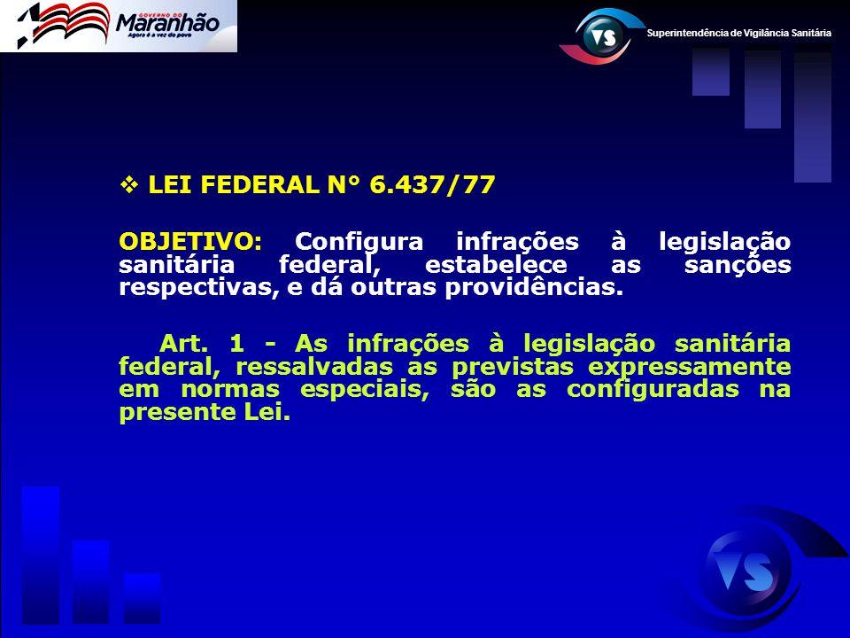 Superintendência de Vigilância Sanitária  LEI FEDERAL N° 6.437/77 OBJETIVO: Configura infrações à legislação sanitária federal, estabelece as sanções