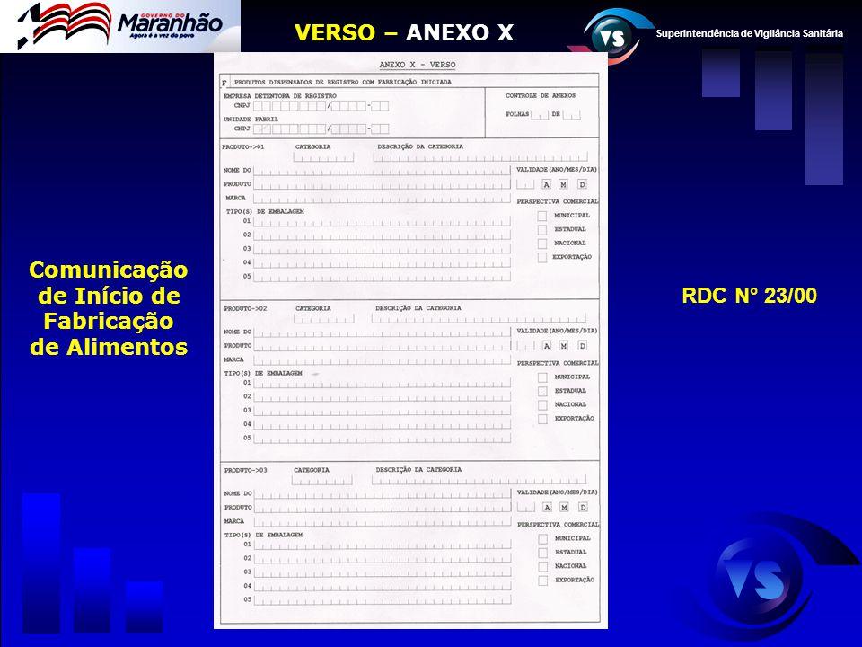 Superintendência de Vigilância Sanitária Comunicação de Início de Fabricação de Alimentos VERSO – ANEXO X RDC N° 23/00