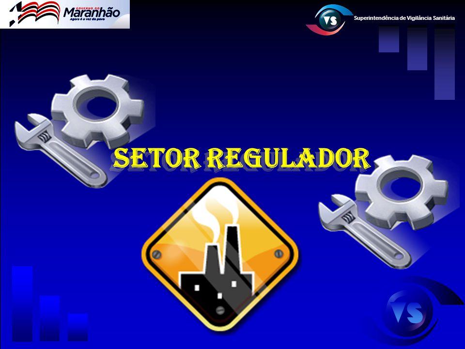 Superintendência de Vigilância Sanitária SETOR REGULADOR