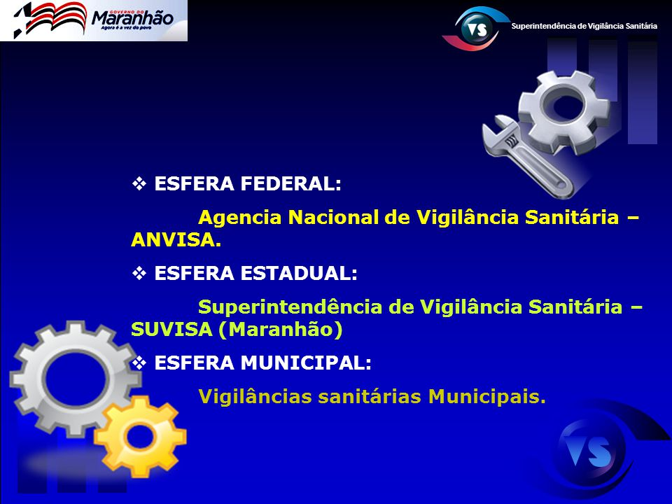 Superintendência de Vigilância Sanitária  ESFERA FEDERAL: Agencia Nacional de Vigilância Sanitária – ANVISA.  ESFERA ESTADUAL: Superintendência de V