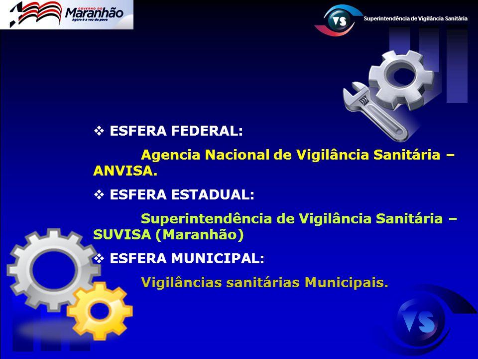 Superintendência de Vigilância Sanitária  RDC N° 23/00 1.