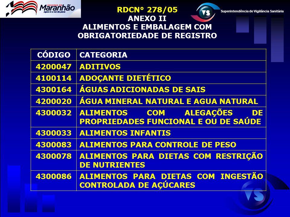 Superintendência de Vigilância Sanitária RDCN° 278/05 ANEXO II ALIMENTOS E EMBALAGEM COM OBRIGATORIEDADE DE REGISTRO CÓDIGOCATEGORIA 4200047ADITIVOS 4