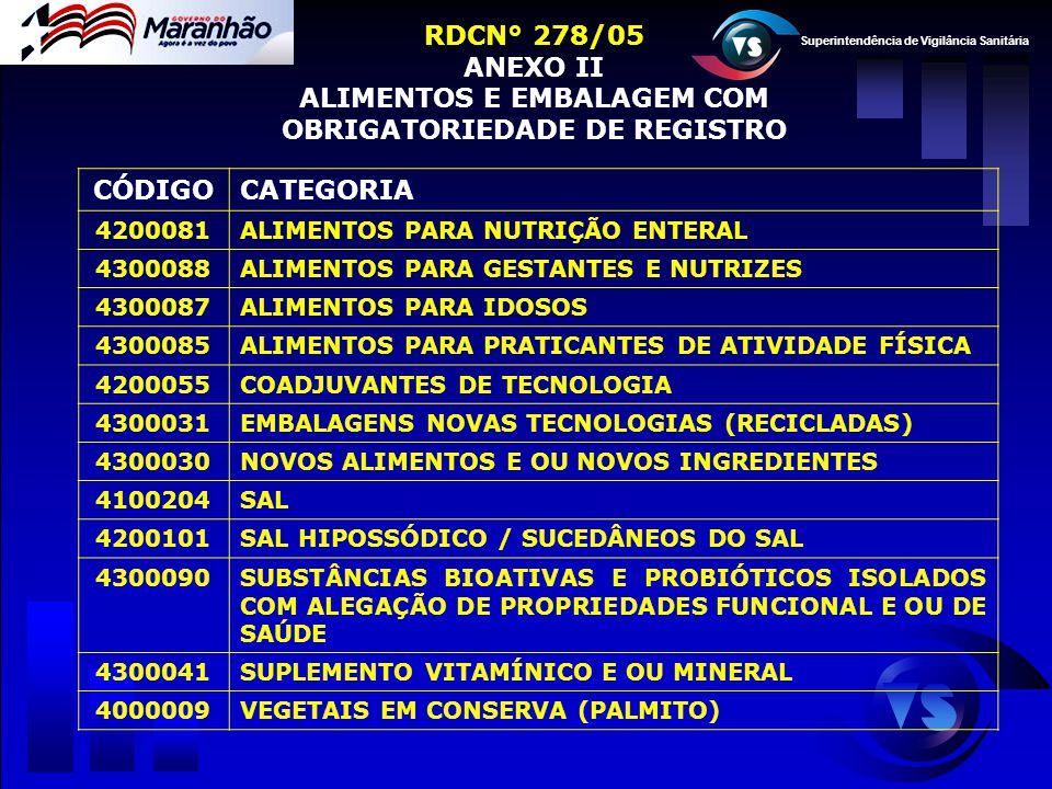 Superintendência de Vigilância Sanitária RDCN° 278/05 ANEXO II ALIMENTOS E EMBALAGEM COM OBRIGATORIEDADE DE REGISTRO CÓDIGOCATEGORIA 4200081ALIMENTOS