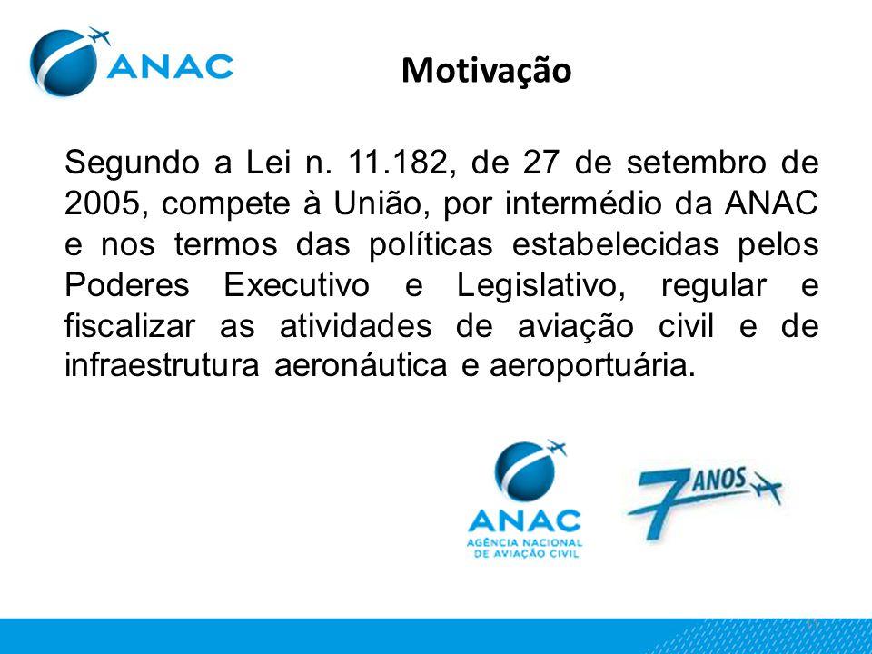 11 Segundo a Lei n. 11.182, de 27 de setembro de 2005, compete à União, por intermédio da ANAC e nos termos das políticas estabelecidas pelos Poderes