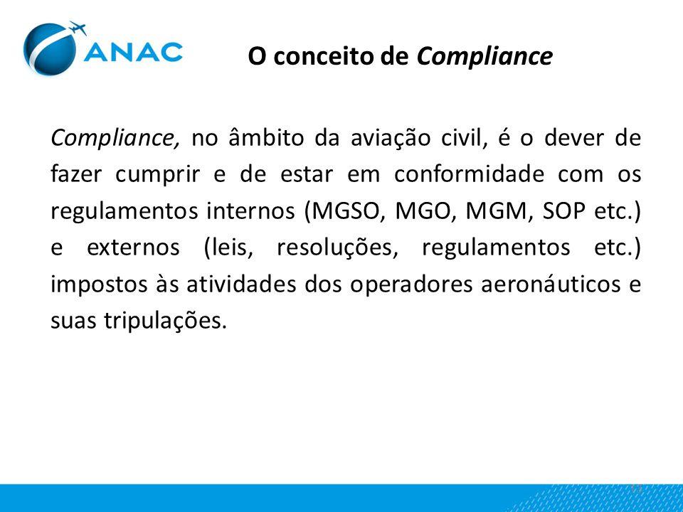 13 Compliance, no âmbito da aviação civil, é o dever de fazer cumprir e de estar em conformidade com os regulamentos internos (MGSO, MGO, MGM, SOP etc