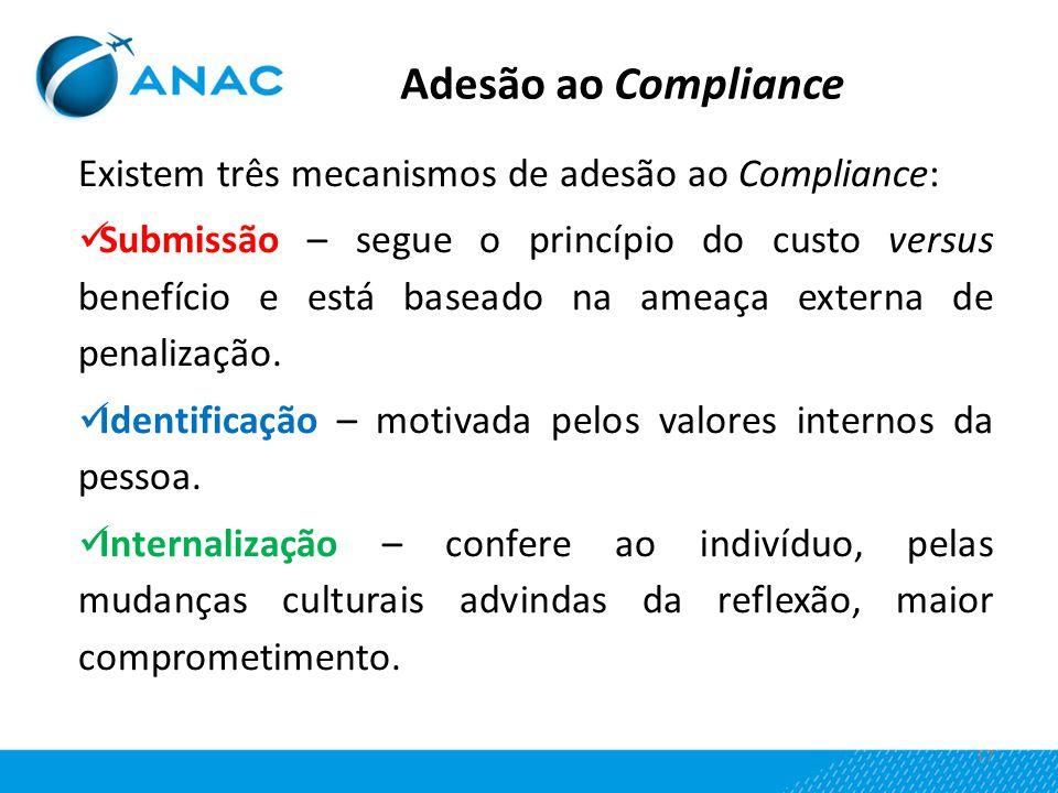 17 Existem três mecanismos de adesão ao Compliance: Submissão – segue o princípio do custo versus benefício e está baseado na ameaça externa de penali