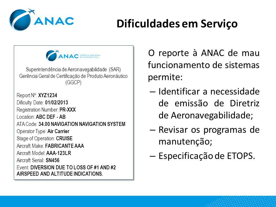 Dificuldades em Serviço O reporte à ANAC de mau funcionamento de sistemas permite: – Identificar a necessidade de emissão de Diretriz de Aeronavegabil