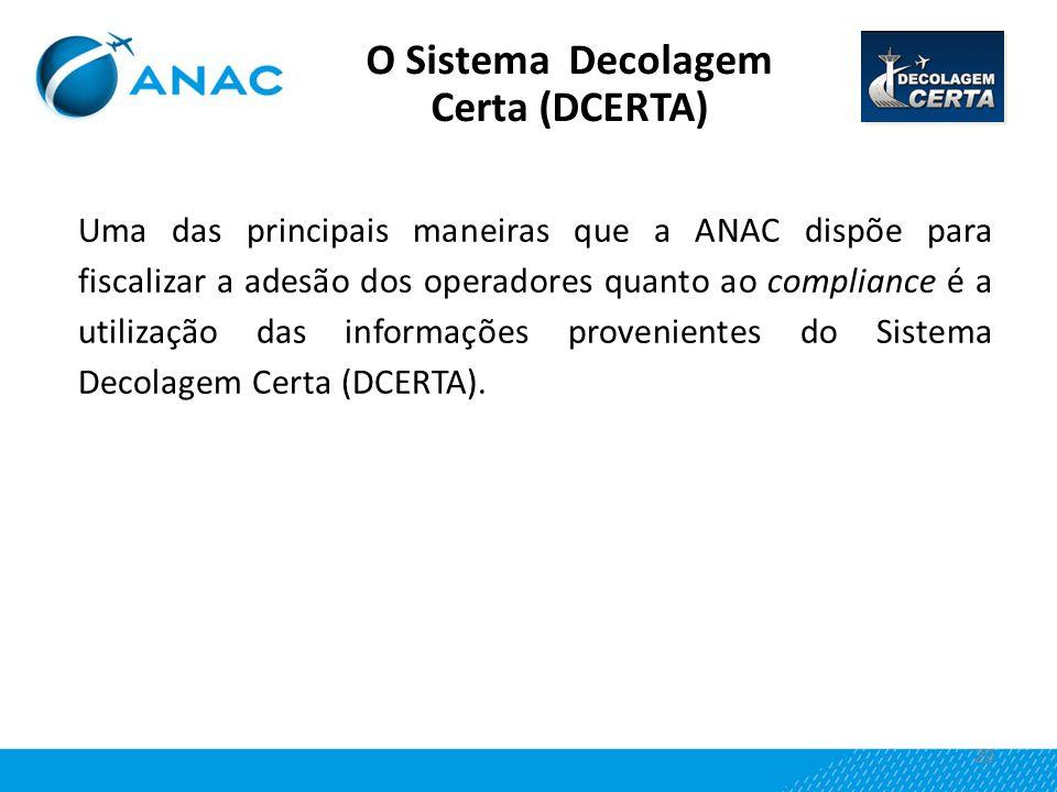 29 Uma das principais maneiras que a ANAC dispõe para fiscalizar a adesão dos operadores quanto ao compliance é a utilização das informações provenien