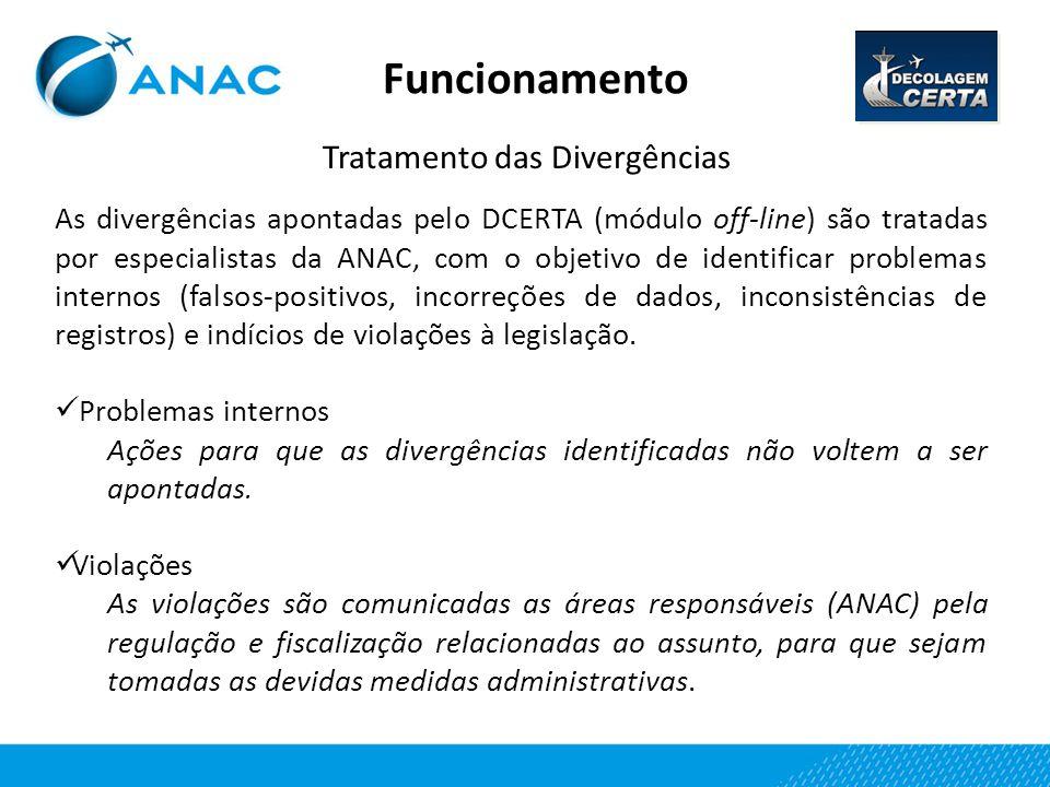 Funcionamento Tratamento das Divergências As divergências apontadas pelo DCERTA (módulo off-line) são tratadas por especialistas da ANAC, com o objeti