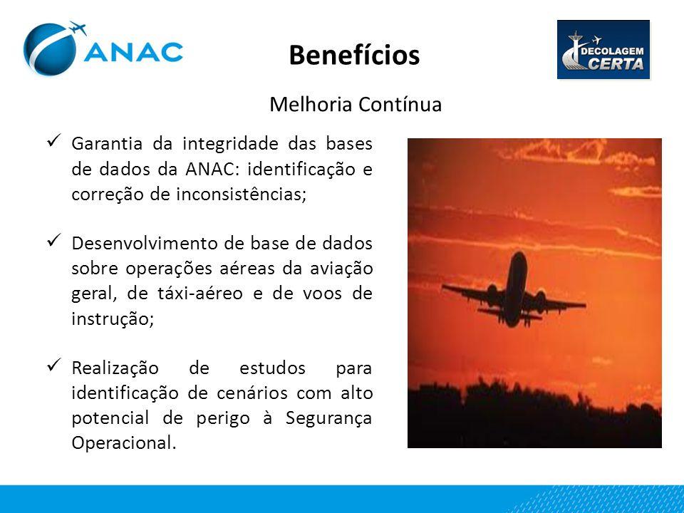 Benefícios Garantia da integridade das bases de dados da ANAC: identificação e correção de inconsistências; Desenvolvimento de base de dados sobre ope