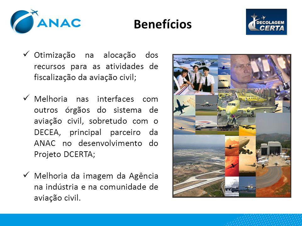Benefícios Otimização na alocação dos recursos para as atividades de fiscalização da aviação civil; Melhoria nas interfaces com outros órgãos do siste