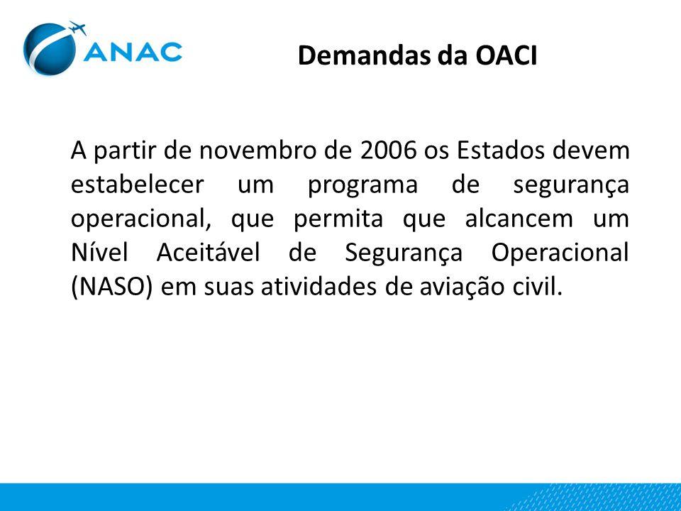 Demandas da OACI A partir de novembro de 2006 os Estados devem estabelecer um programa de segurança operacional, que permita que alcancem um Nível Ace