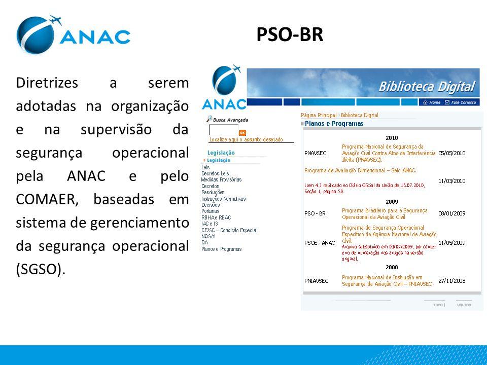 PSO-BR Diretrizes a serem adotadas na organização e na supervisão da segurança operacional pela ANAC e pelo COMAER, baseadas em sistema de gerenciamen
