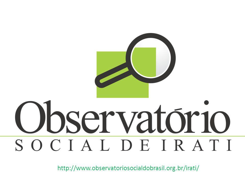 http://www.observatoriosocialdobrasil.org.br/irati/
