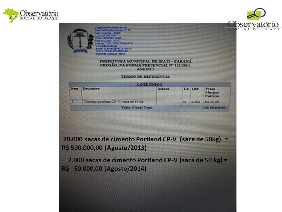 1 PREFEITURA MUNICIPAL DE IRATI-PARANÁEDITAL DE LICITAÇÃO-PREGÃO, NA FORMA PRESENCIAL Nº 121/2014.PROTOCOLO: Até as 09h00min do dia 22/08/2014ABERTURA: As 09h30min do dia 22/08/2014.LOCAL: Prefeitura Municipal de Irati, Rua Cel.