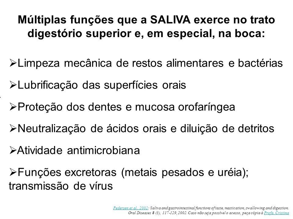 Múltiplas funções que a SALIVA exerce no trato digestório superior e, em especial, na boca:  Limpeza mecânica de restos alimentares e bactérias  Lub