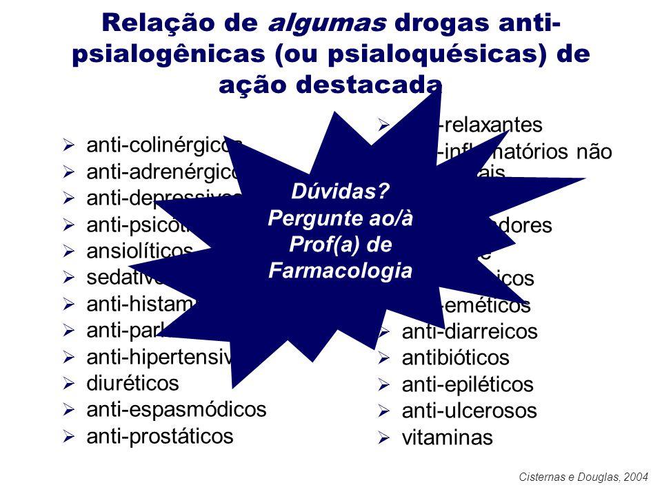 Relação de algumas drogas anti- psialogênicas (ou psialoquésicas) de ação destacada  anti-colinérgicos  anti-adrenérgicos  anti-depressivos  anti-