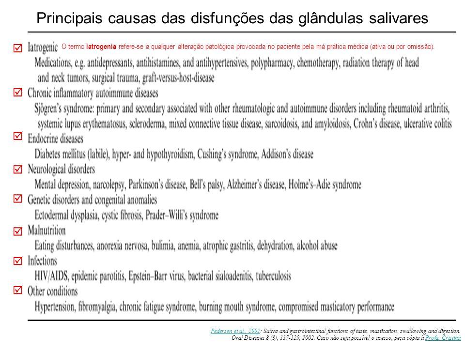 Disfunções salivares: alguns sintomas comuns e achados clínicos relacionados Pedersen et al., 2002Pedersen et al., 2002: Saliva and gastrointestinal functions of taste, mastication, swallowing and digestion.