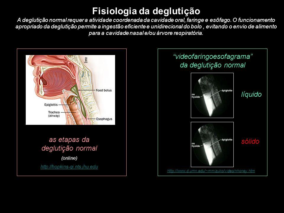 Fisiologia da deglutição A deglutição normal requer a atividade coordenada da cavidade oral, faringe e esôfago. O funcionamento apropriado da deglutiç