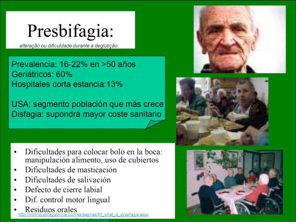 presbifagia: alteração ou dificuldade durante a deglutição presbiacusia: declínio da audição que surge com a idade mais avançada presbicia: vista cansada http://www.dysphagiaonline.com/es/Paginas/Home.aspxhttp://www.dysphagiaonline.com/es/Paginas/Home.aspx http://www.dysphagiaonline.com/es/paginas/01_what_is_dysphagia.aspxhttp://www.dysphagiaonline.com/es/paginas/01_what_is_dysphagia.aspx