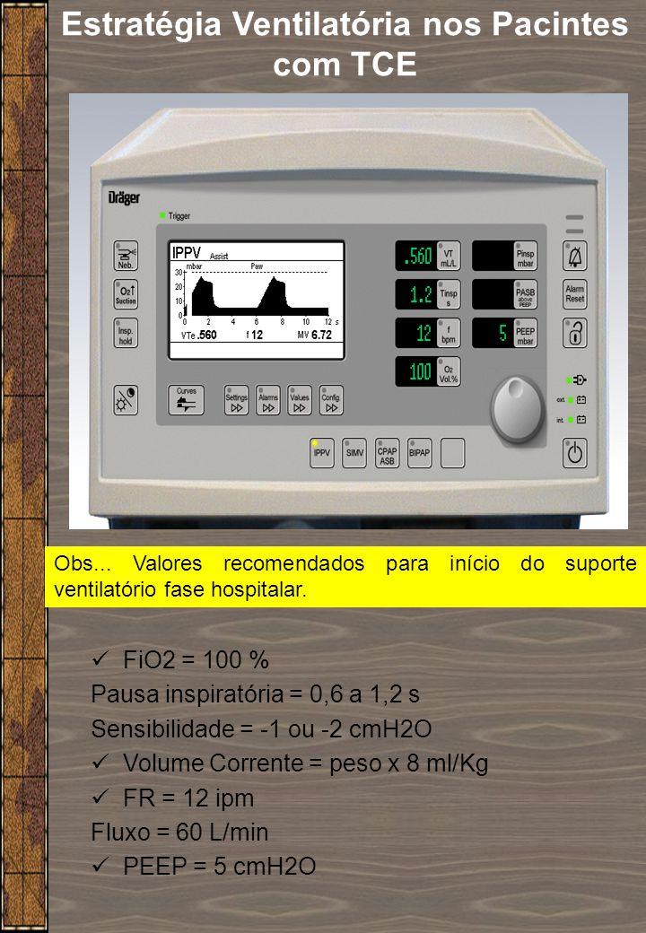 FiO2 = 100 % Pausa inspiratória = 0,6 a 1,2 s Sensibilidade = -1 ou -2 cmH2O Volume Corrente = peso x 8 ml/Kg FR = 12 ipm Fluxo = 60 L/min PEEP = 5 cm