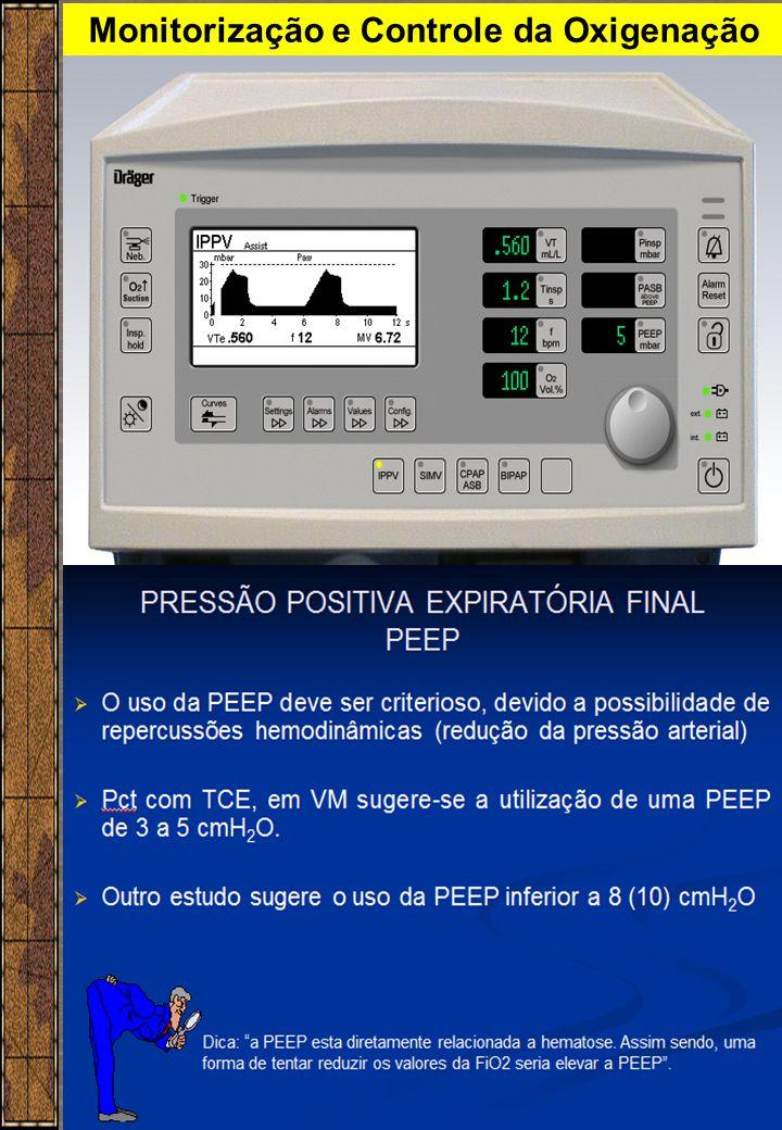 Monitorização e Controle da Oxigenação