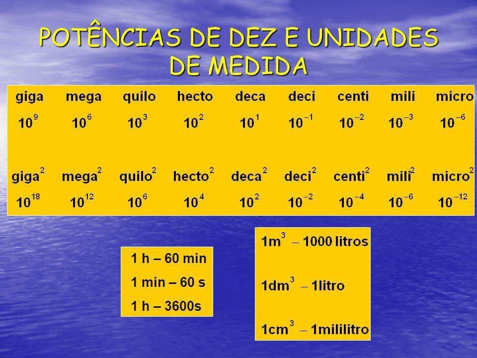 POTÊNCIAS DE DEZ E UNIDADES DE MEDIDA 1 h – 60 min 1 min – 60 s 1 h – 3600s