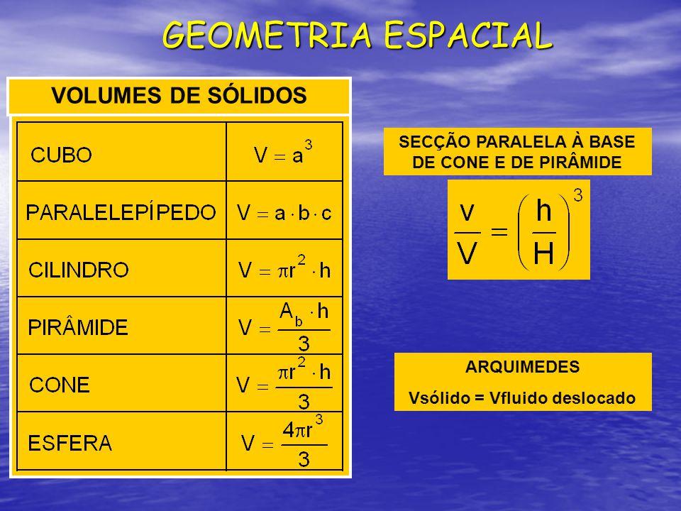 GEOMETRIA ESPACIAL VOLUMES DE SÓLIDOS SECÇÃO PARALELA À BASE DE CONE E DE PIRÂMIDE ARQUIMEDES Vsólido = Vfluido deslocado